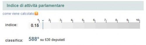 indice.JPG